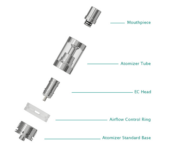 iJust2 Atomizer Breakdown